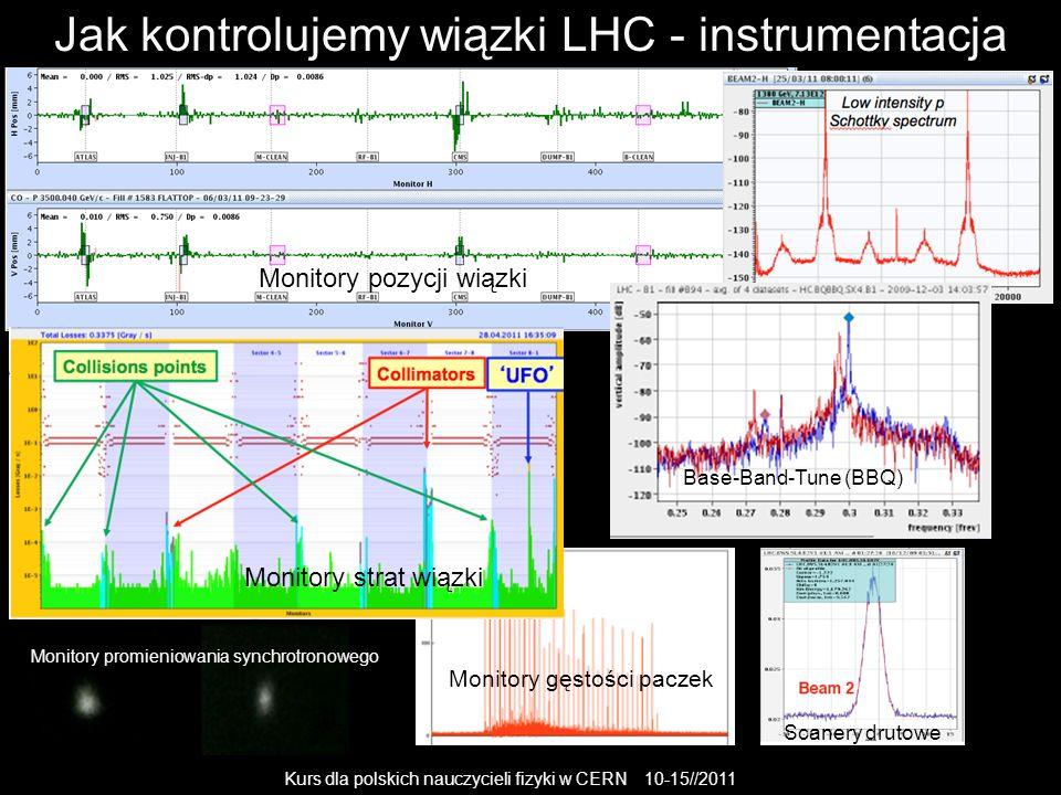 Jak kontrolujemy wiązki LHC - instrumentacja