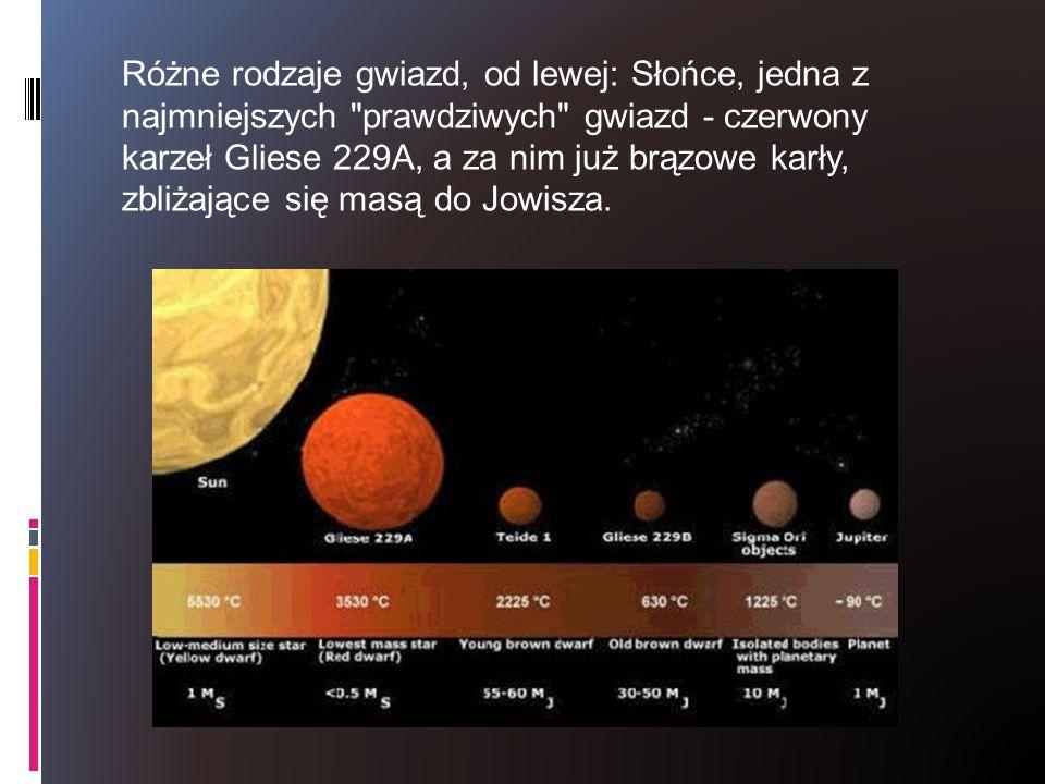 Różne rodzaje gwiazd, od lewej: Słońce, jedna z najmniejszych prawdziwych gwiazd - czerwony karzeł Gliese 229A, a za nim już brązowe karły, zbliżające się masą do Jowisza.