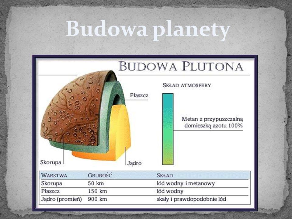 Budowa planety