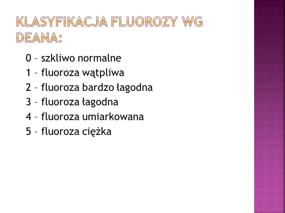 Klasyfikacja fluorozy wg Deana: