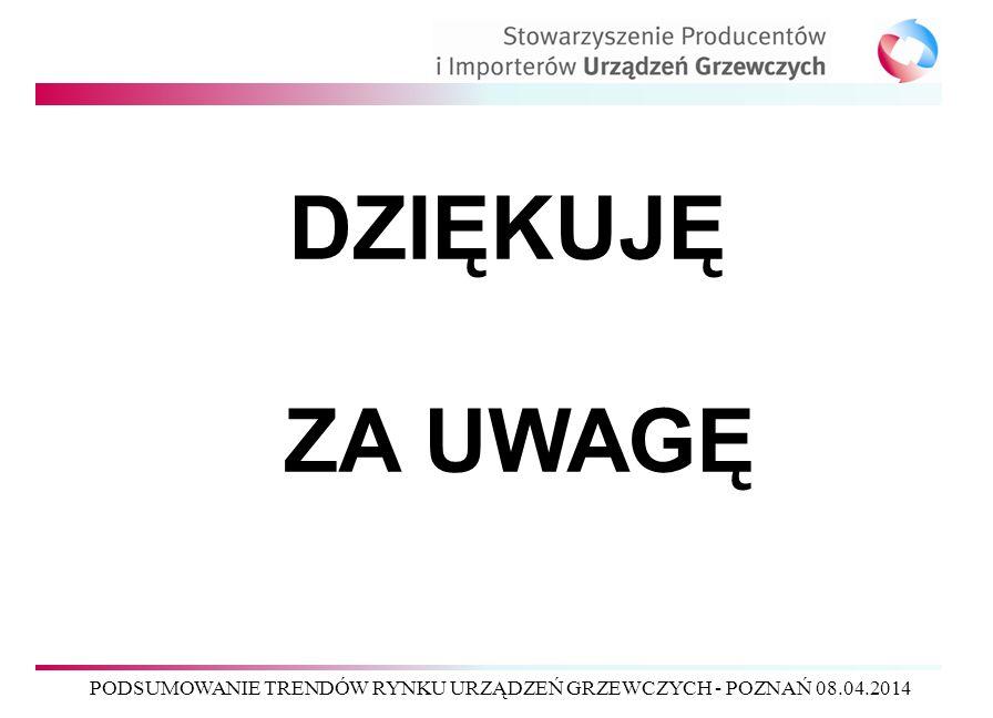 PODSUMOWANIE TRENDÓW RYNKU URZĄDZEŃ GRZEWCZYCH - POZNAŃ 08.04.2014