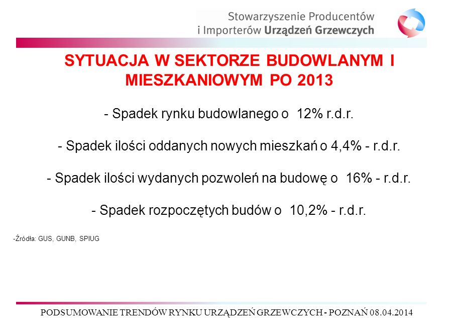 SYTUACJA W SEKTORZE BUDOWLANYM I MIESZKANIOWYM PO 2013