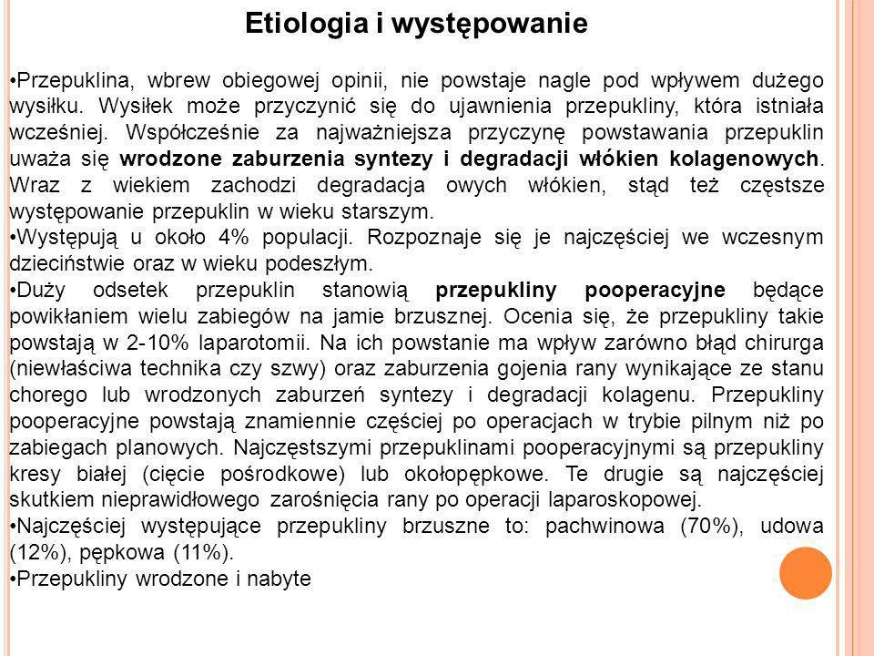 Etiologia i występowanie