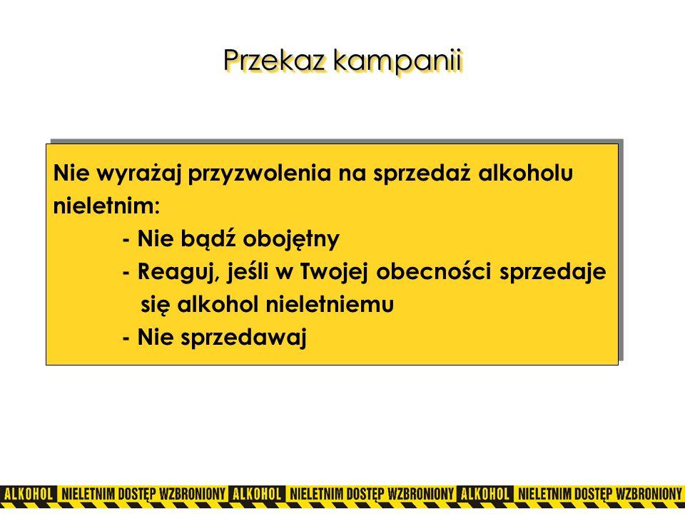 Przekaz kampanii Nie wyrażaj przyzwolenia na sprzedaż alkoholu