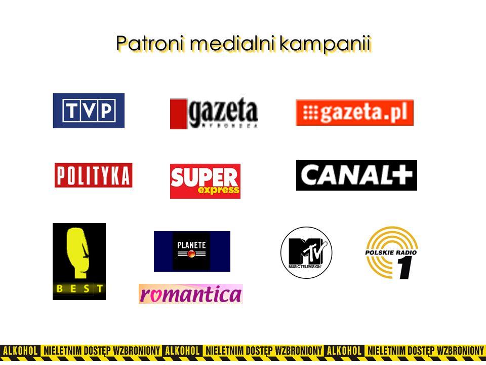 Patroni medialni kampanii
