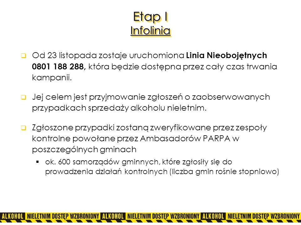Etap I Infolinia Od 23 listopada zostaje uruchomiona Linia Nieobojętnych 0801 188 288, która będzie dostępna przez cały czas trwania kampanii.