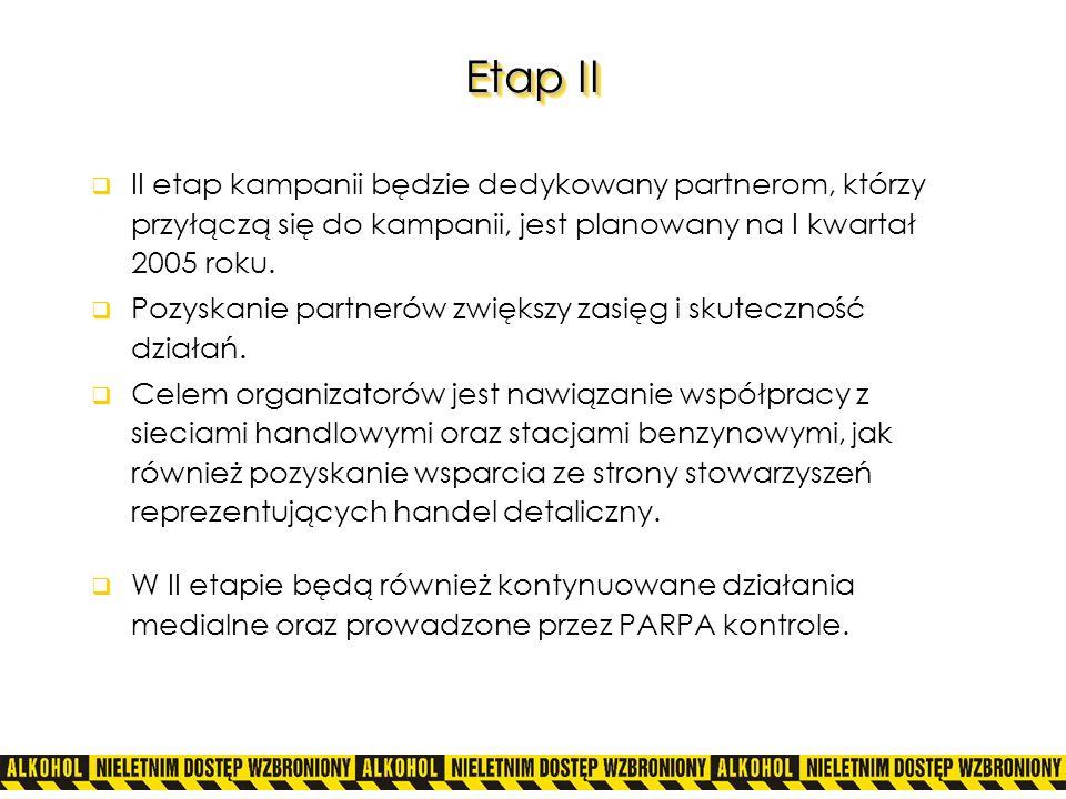 Etap II II etap kampanii będzie dedykowany partnerom, którzy przyłączą się do kampanii, jest planowany na I kwartał 2005 roku.
