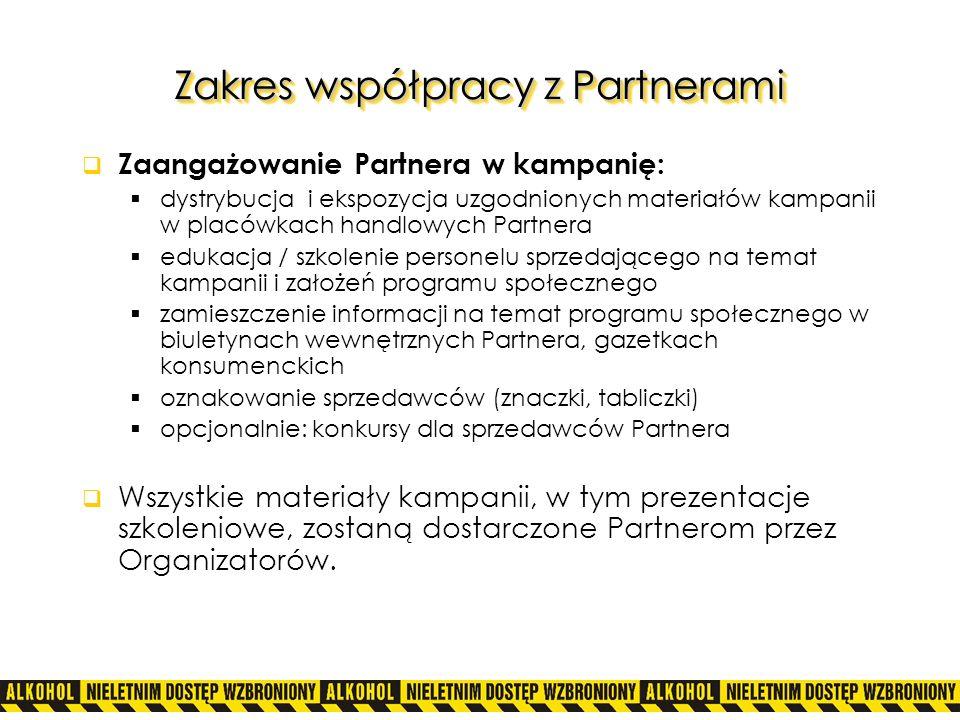 Zakres współpracy z Partnerami