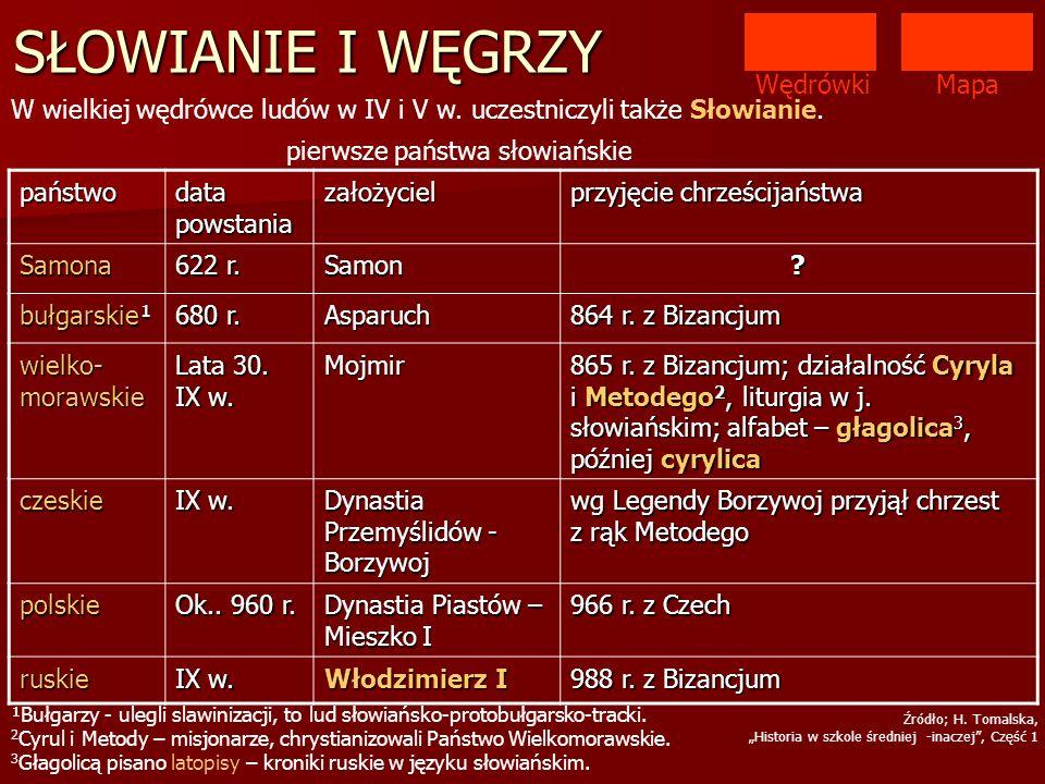 pierwsze państwa słowiańskie