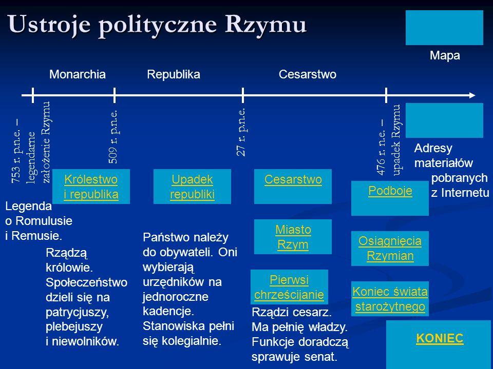 Ustroje polityczne Rzymu