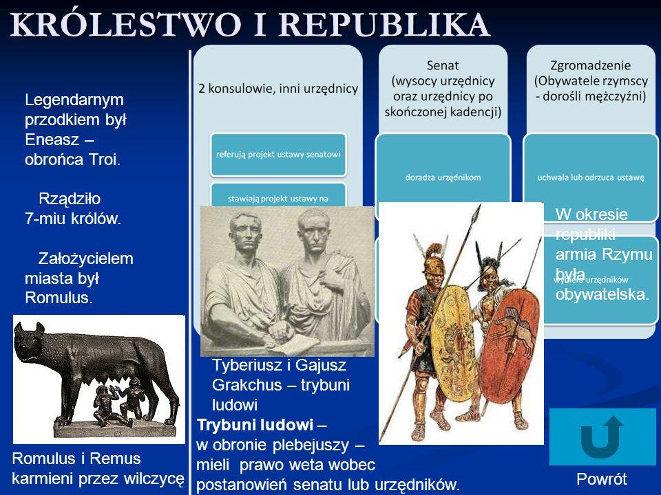 KRÓLESTWO I REPUBLIKA Legendarnym przodkiem był Eneasz – obrońca Troi. Rządziło 7-miu królów. Założycielem miasta był Romulus.