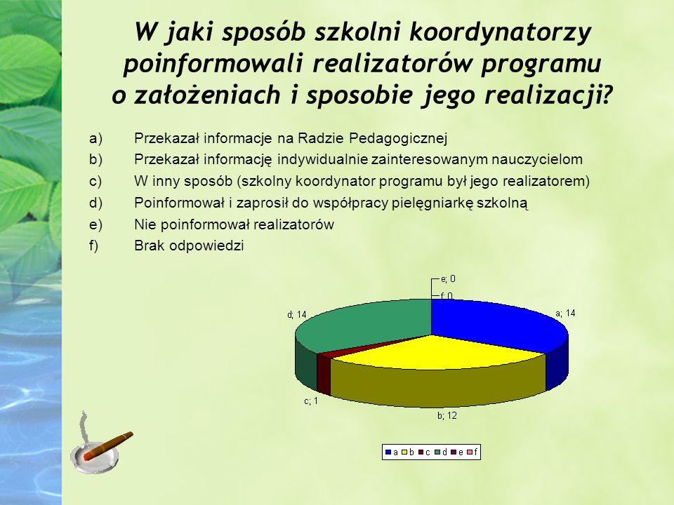 W jaki sposób szkolni koordynatorzy poinformowali realizatorów programu o założeniach i sposobie jego realizacji