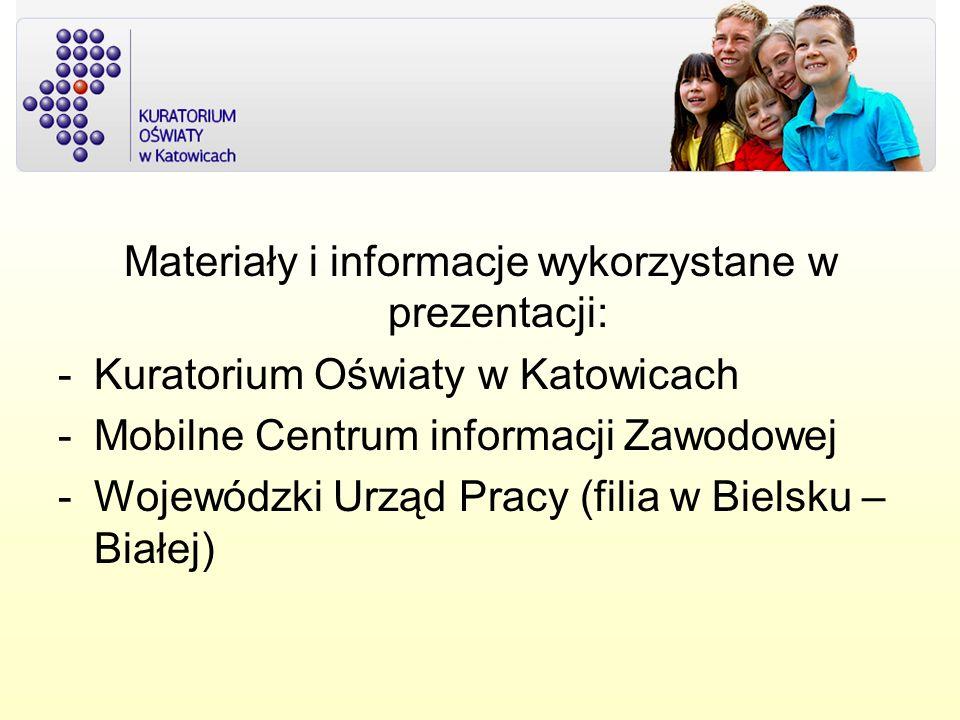 Materiały i informacje wykorzystane w prezentacji: