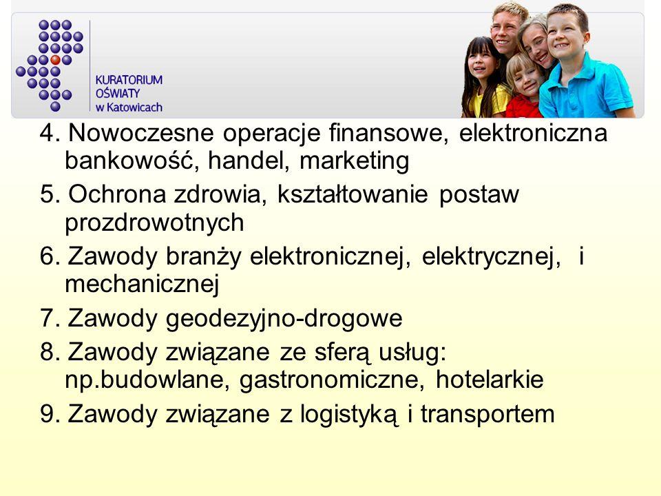 4. Nowoczesne operacje finansowe, elektroniczna bankowość, handel, marketing
