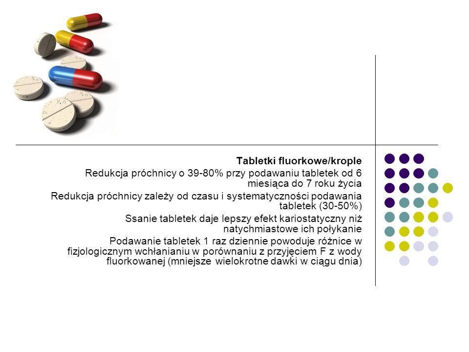Tabletki fluorkowe/krople
