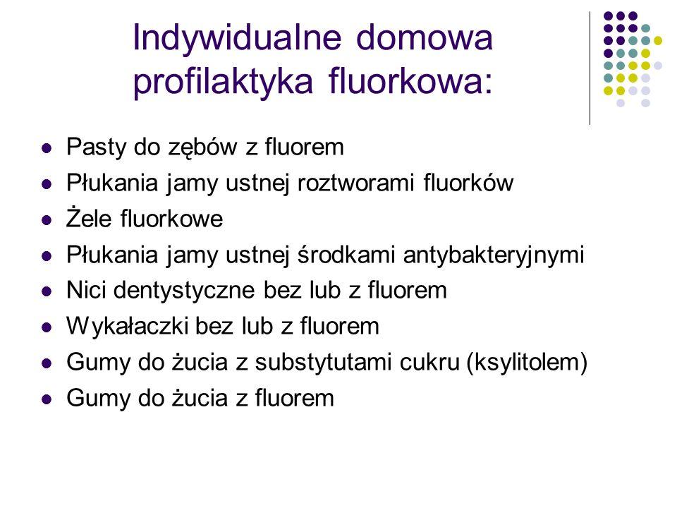 Indywidualne domowa profilaktyka fluorkowa: