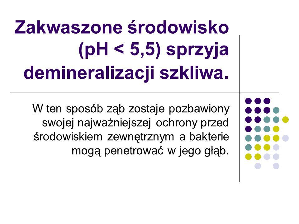 Zakwaszone środowisko (pH < 5,5) sprzyja demineralizacji szkliwa.
