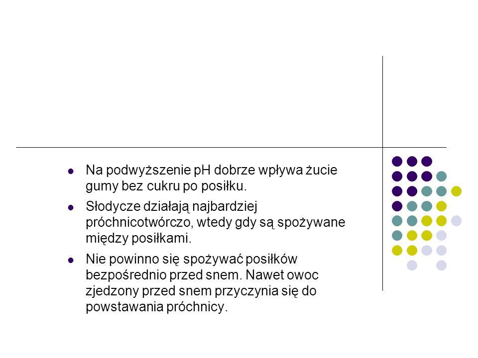 Na podwyższenie pH dobrze wpływa żucie gumy bez cukru po posiłku.