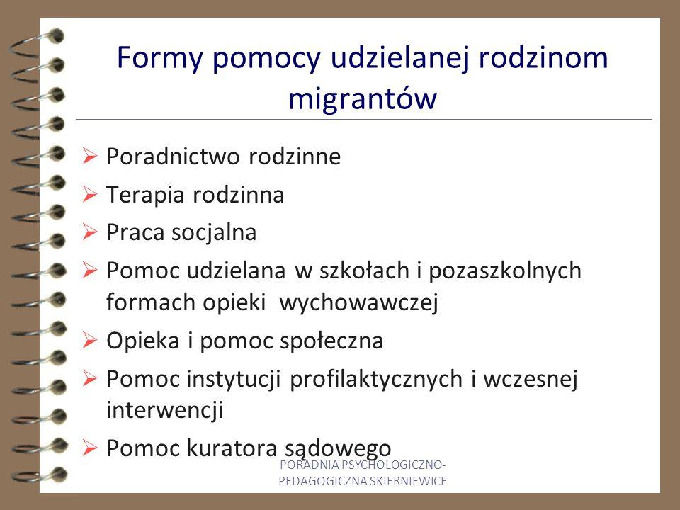Formy pomocy udzielanej rodzinom migrantów