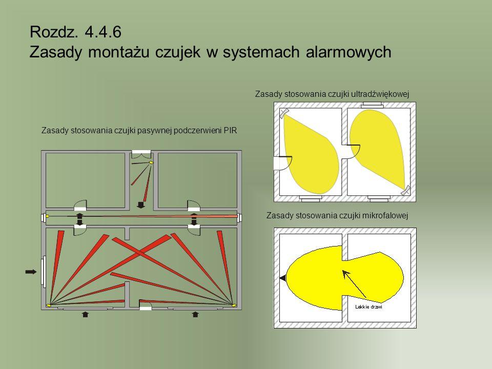 Rozdz. 4.4.6 Zasady montażu czujek w systemach alarmowych