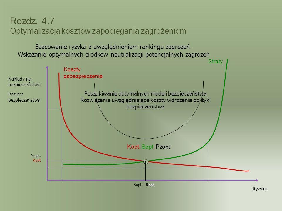 Rozdz. 4.7 Optymalizacja kosztów zapobiegania zagrożeniom