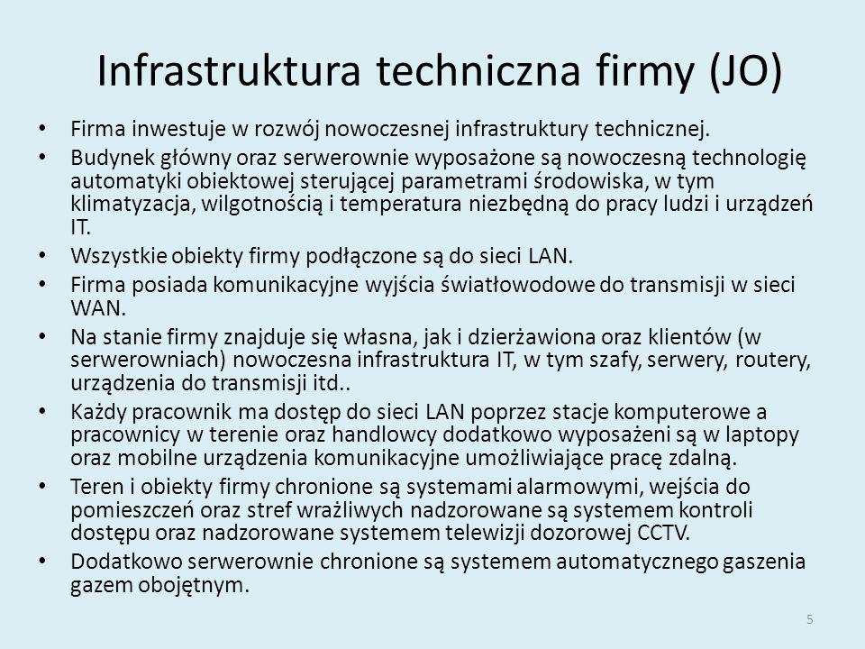 Infrastruktura techniczna firmy (JO)