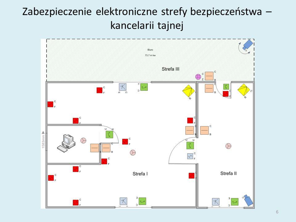 Zabezpieczenie elektroniczne strefy bezpieczeństwa – kancelarii tajnej