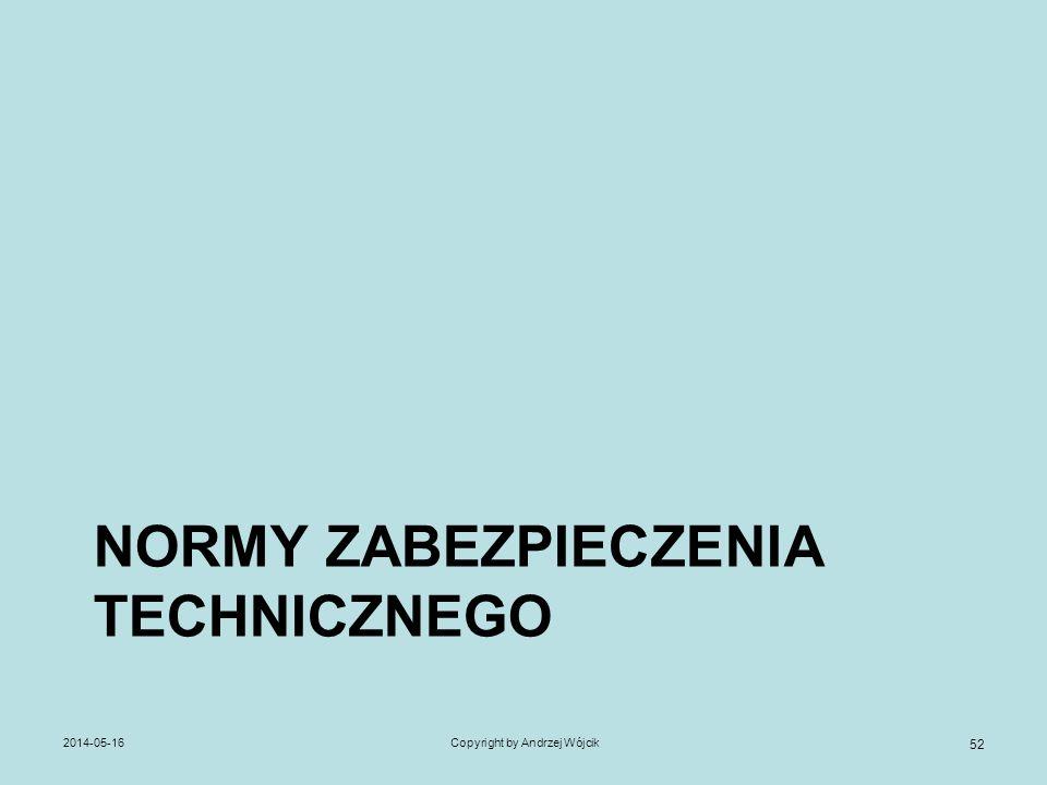 Normy zabezpieczenia technicznego