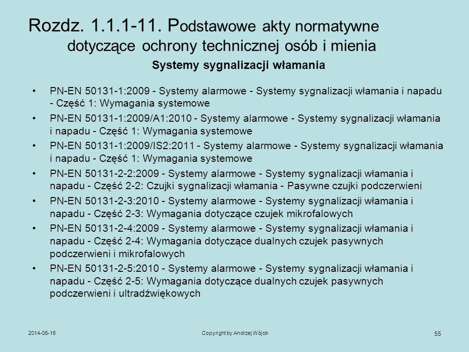 Systemy sygnalizacji włamania