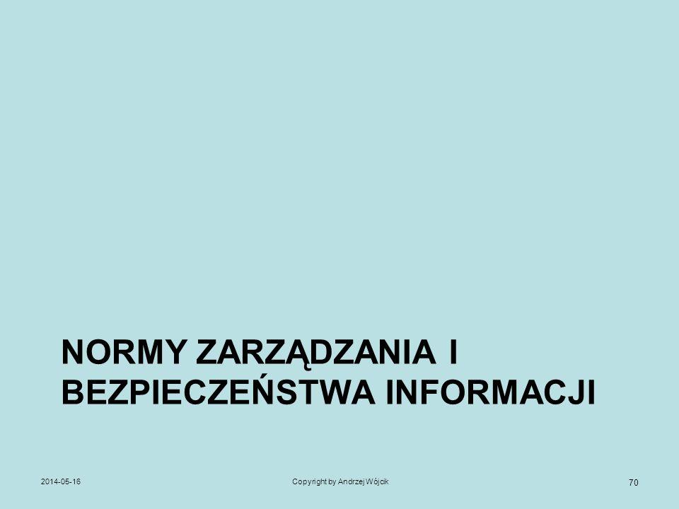 Normy zarządzania i bezpieczeństwa informacji
