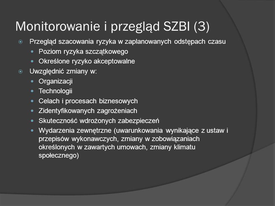 Monitorowanie i przegląd SZBI (3)
