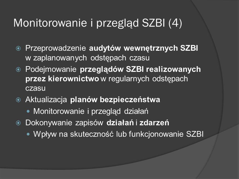 Monitorowanie i przegląd SZBI (4)