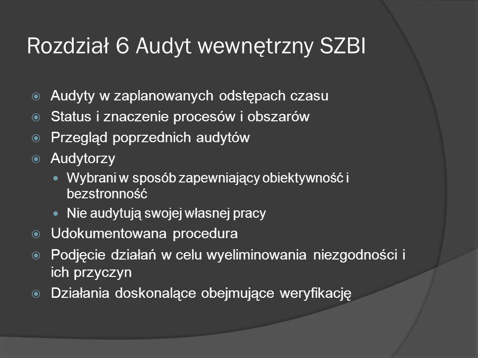 Rozdział 6 Audyt wewnętrzny SZBI