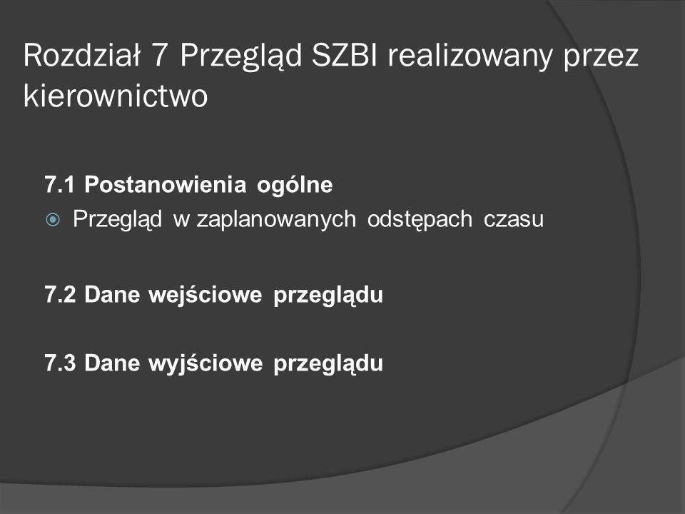 Rozdział 7 Przegląd SZBI realizowany przez kierownictwo