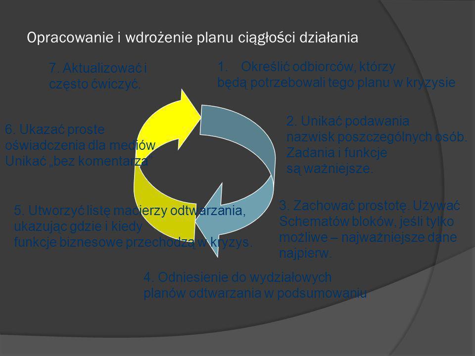 Opracowanie i wdrożenie planu ciągłości działania