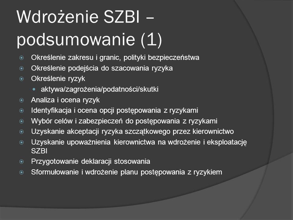 Wdrożenie SZBI – podsumowanie (1)