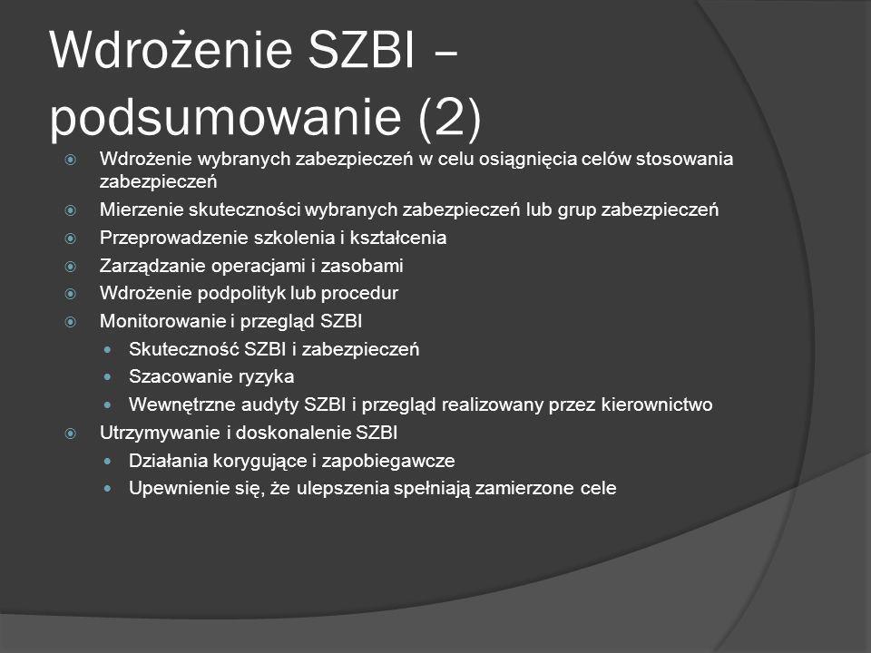 Wdrożenie SZBI – podsumowanie (2)