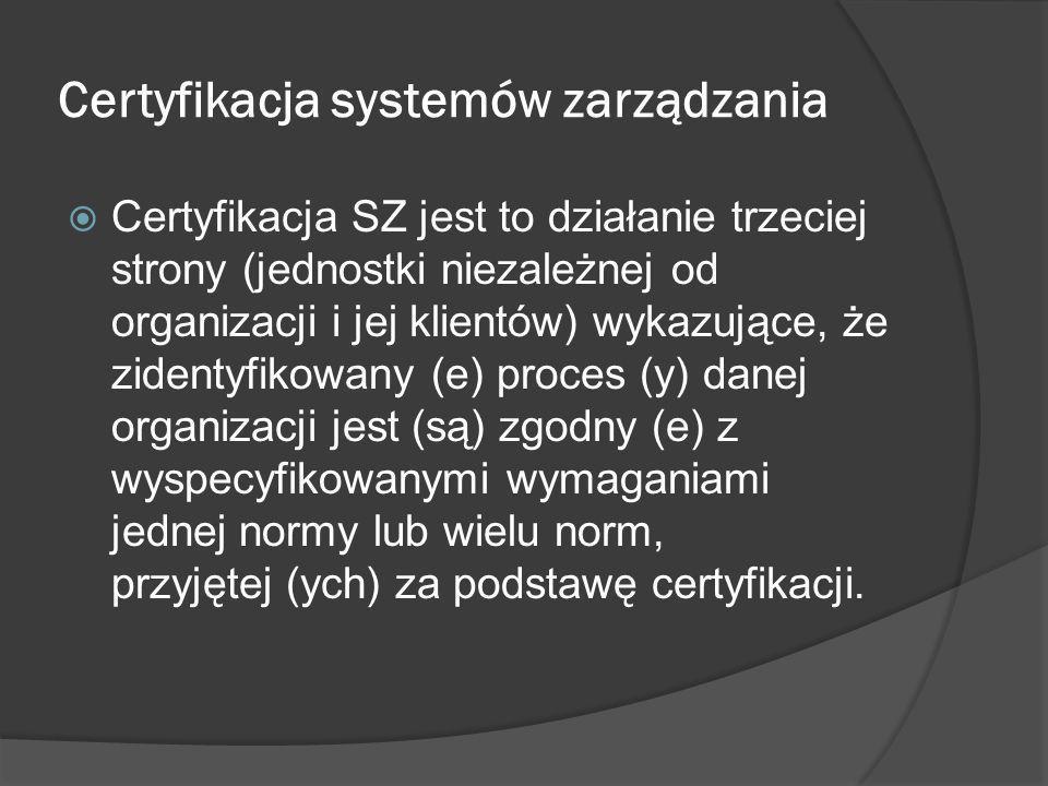 Certyfikacja systemów zarządzania