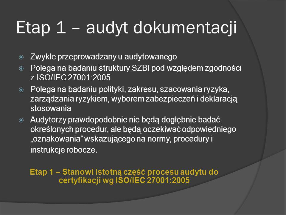 Etap 1 – audyt dokumentacji