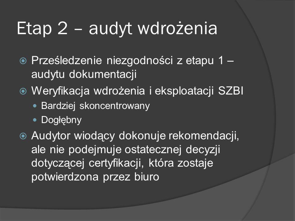 Etap 2 – audyt wdrożenia Prześledzenie niezgodności z etapu 1 – audytu dokumentacji. Weryfikacja wdrożenia i eksploatacji SZBI.