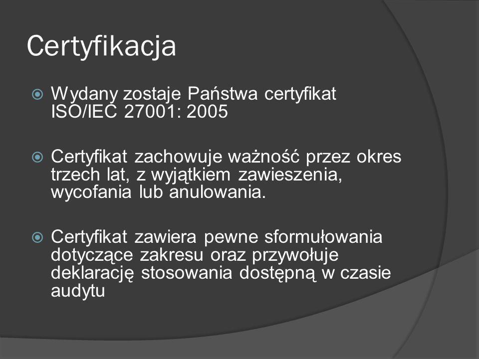Certyfikacja Wydany zostaje Państwa certyfikat ISO/IEC 27001: 2005
