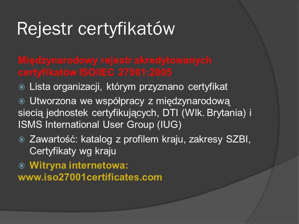 Rejestr certyfikatów Międzynarodowy rejestr akredytowanych certyfikatów ISO/IEC 27001:2005. Lista organizacji, którym przyznano certyfikat.