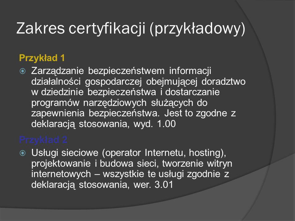 Zakres certyfikacji (przykładowy)