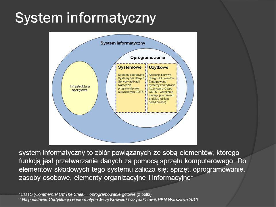 System informatyczny system informatyczny to zbiór powiązanych ze sobą elementów, którego.