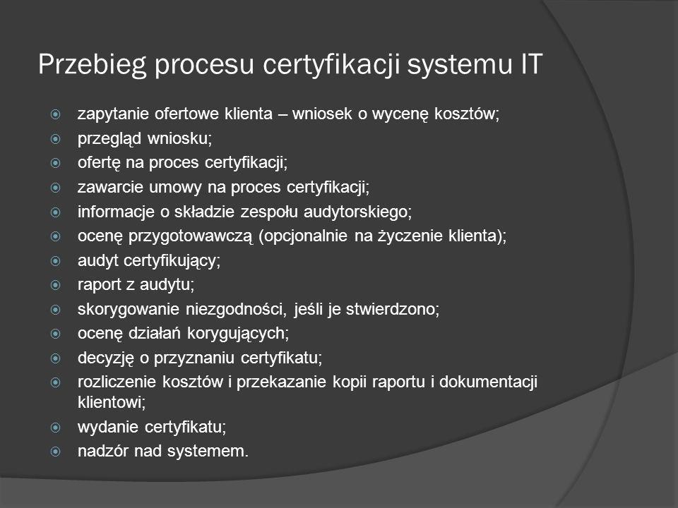 Przebieg procesu certyfikacji systemu IT