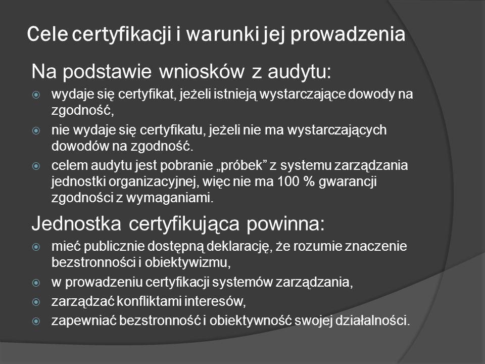 Cele certyfikacji i warunki jej prowadzenia