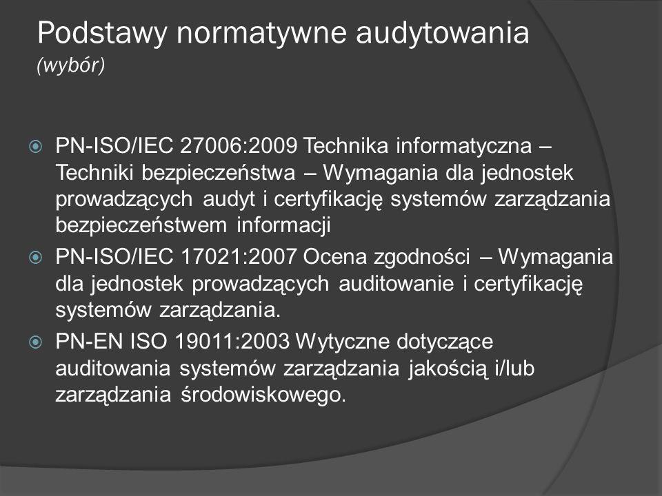 Podstawy normatywne audytowania (wybór)