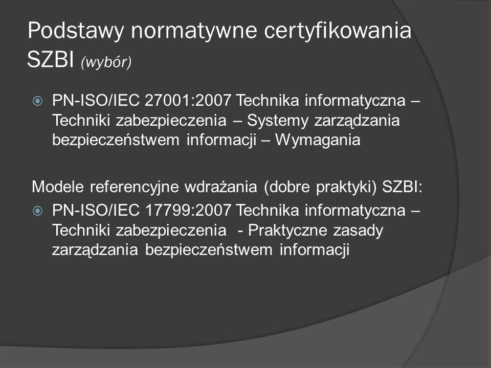 Podstawy normatywne certyfikowania SZBI (wybór)