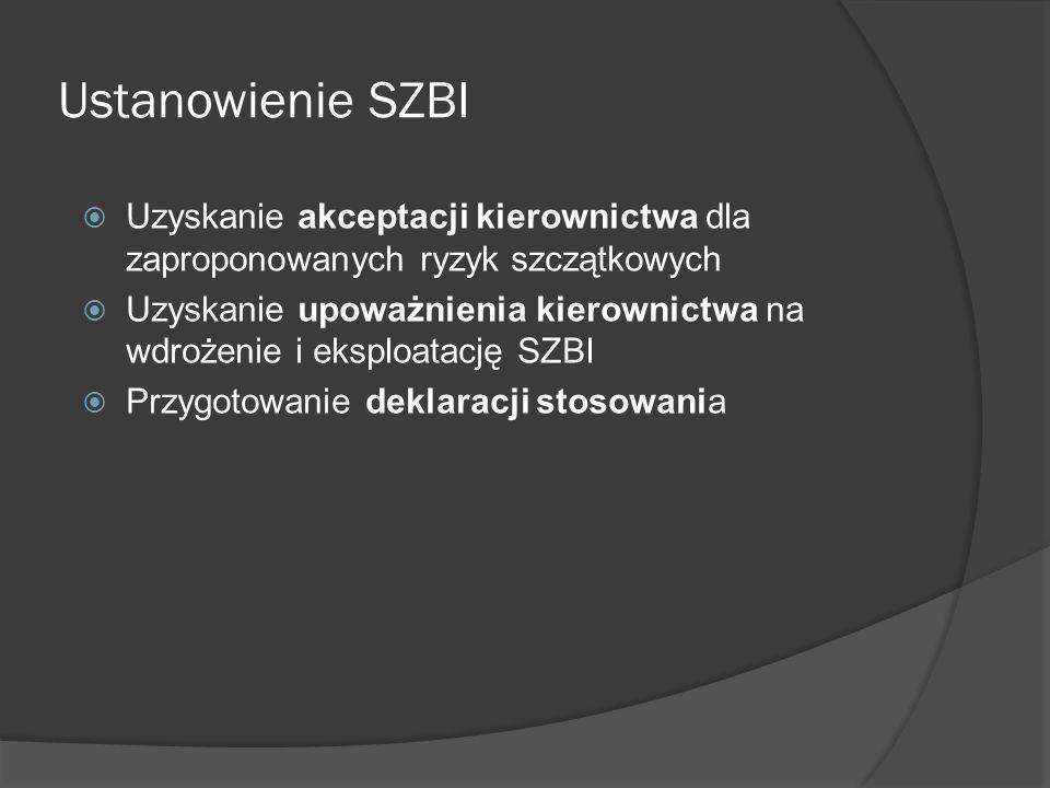 Ustanowienie SZBI Uzyskanie akceptacji kierownictwa dla zaproponowanych ryzyk szczątkowych.