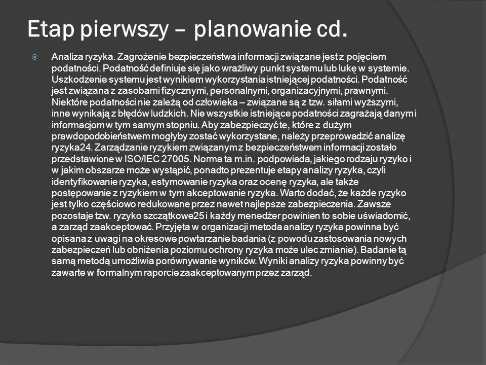 Etap pierwszy – planowanie cd.